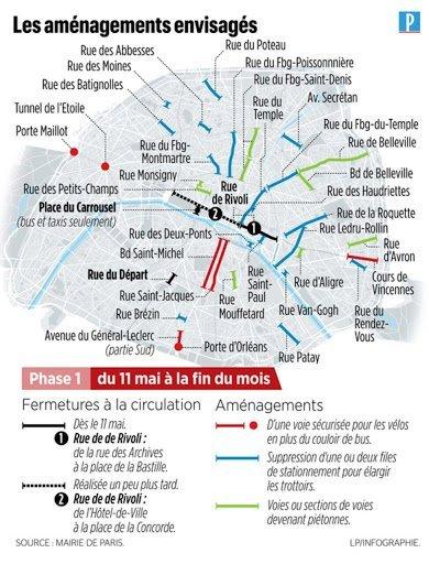 50 km de voies d'habitude réservées aux voitures seront consacrés aux vélos